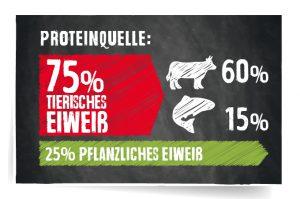 RS5801 proteinstoerer adult Gf beef 190826 SB hpr