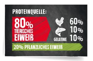 RS5813 proteinstoerer junior Gf poultry 190826 SB hpr