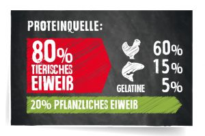 RS5817 proteinstoerer puppy Gf poultry 190826 SB hpr 1